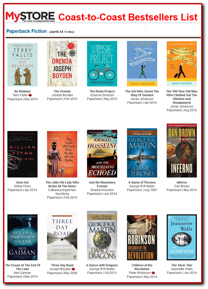 CBA Bestsellers Paperback Fiction (June 2014)