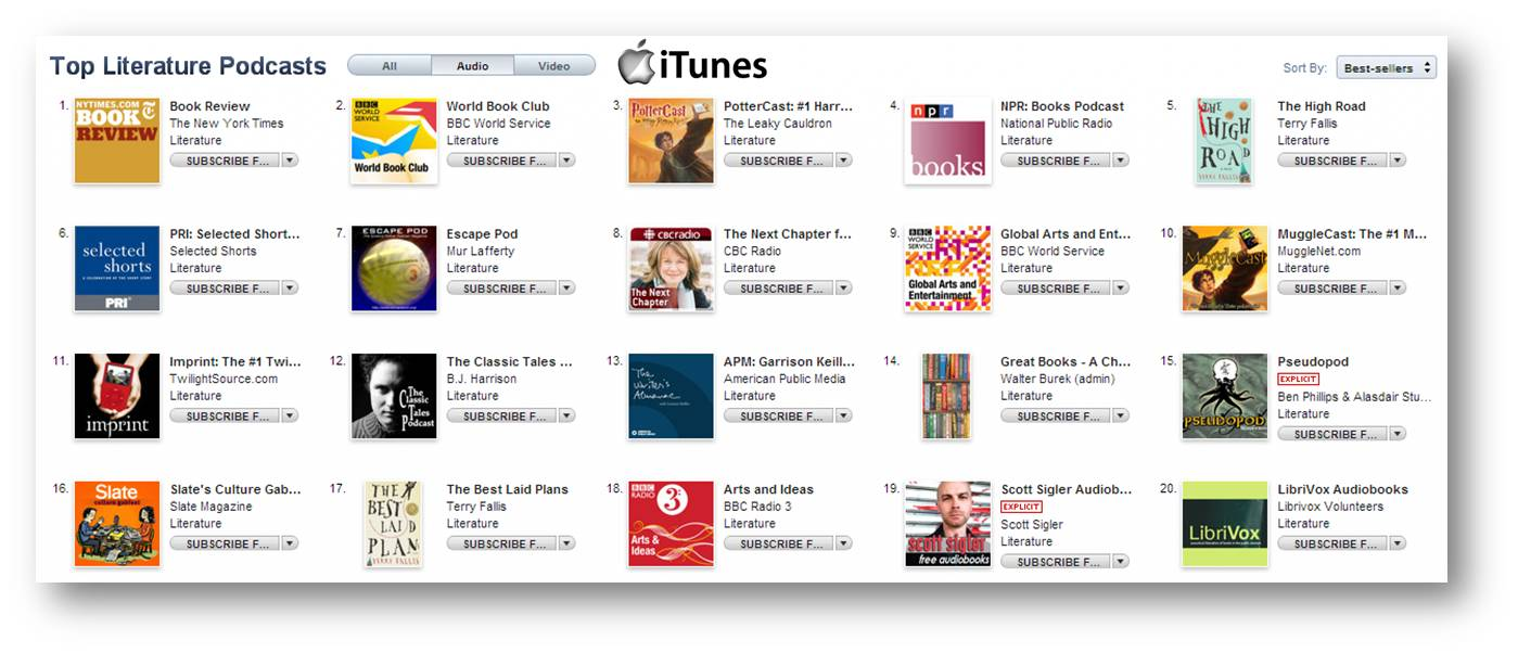 THR Podcast moving up the iTunes charts | Terry Fallis, Novelist
