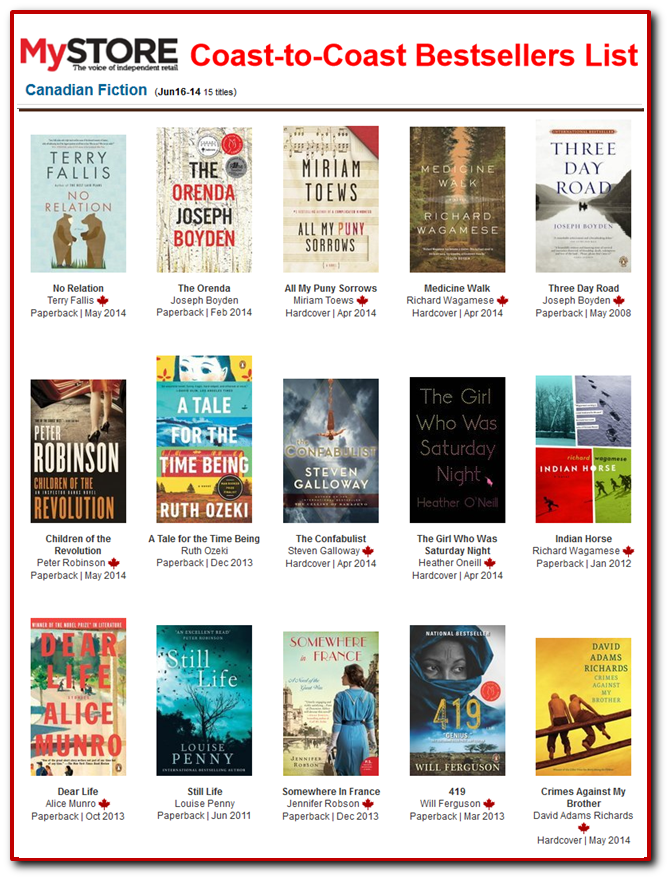 CBA Bestsellers Canadian Fiction (June 2014)