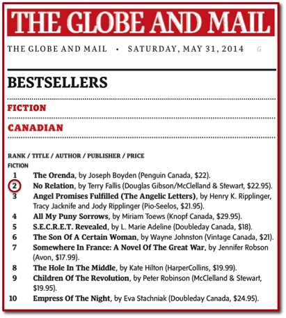 Globe list (140531)