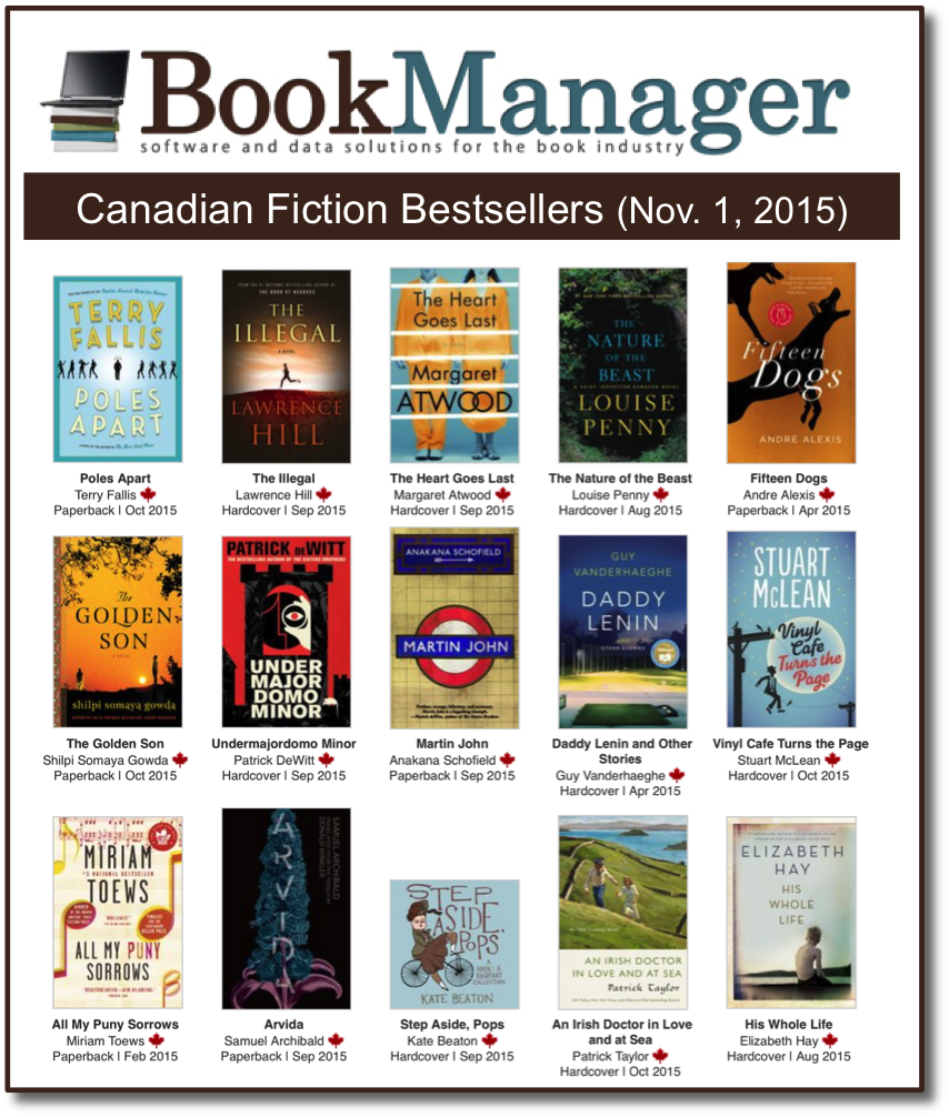 Bookmanager Bestsellers 151101