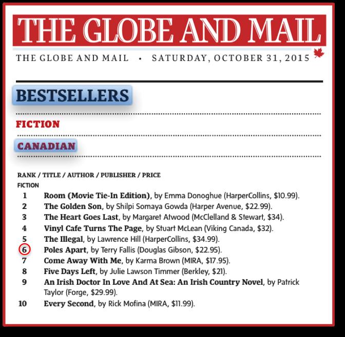 Globe bestsellers 151031