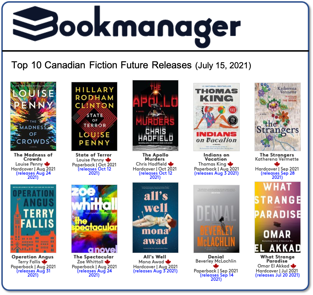 Bookmanager Future Releases 210715