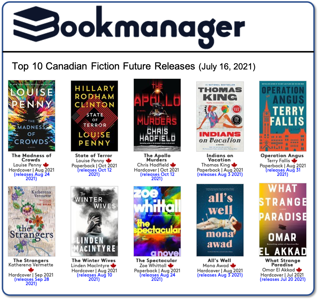 Bookmanager Future Releases 210716