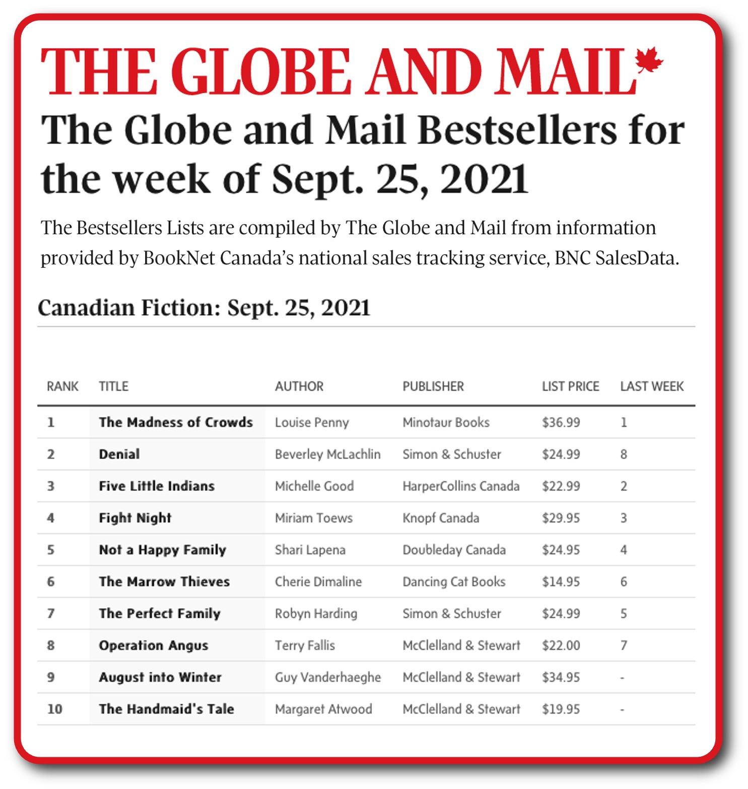 G&M Sept 25