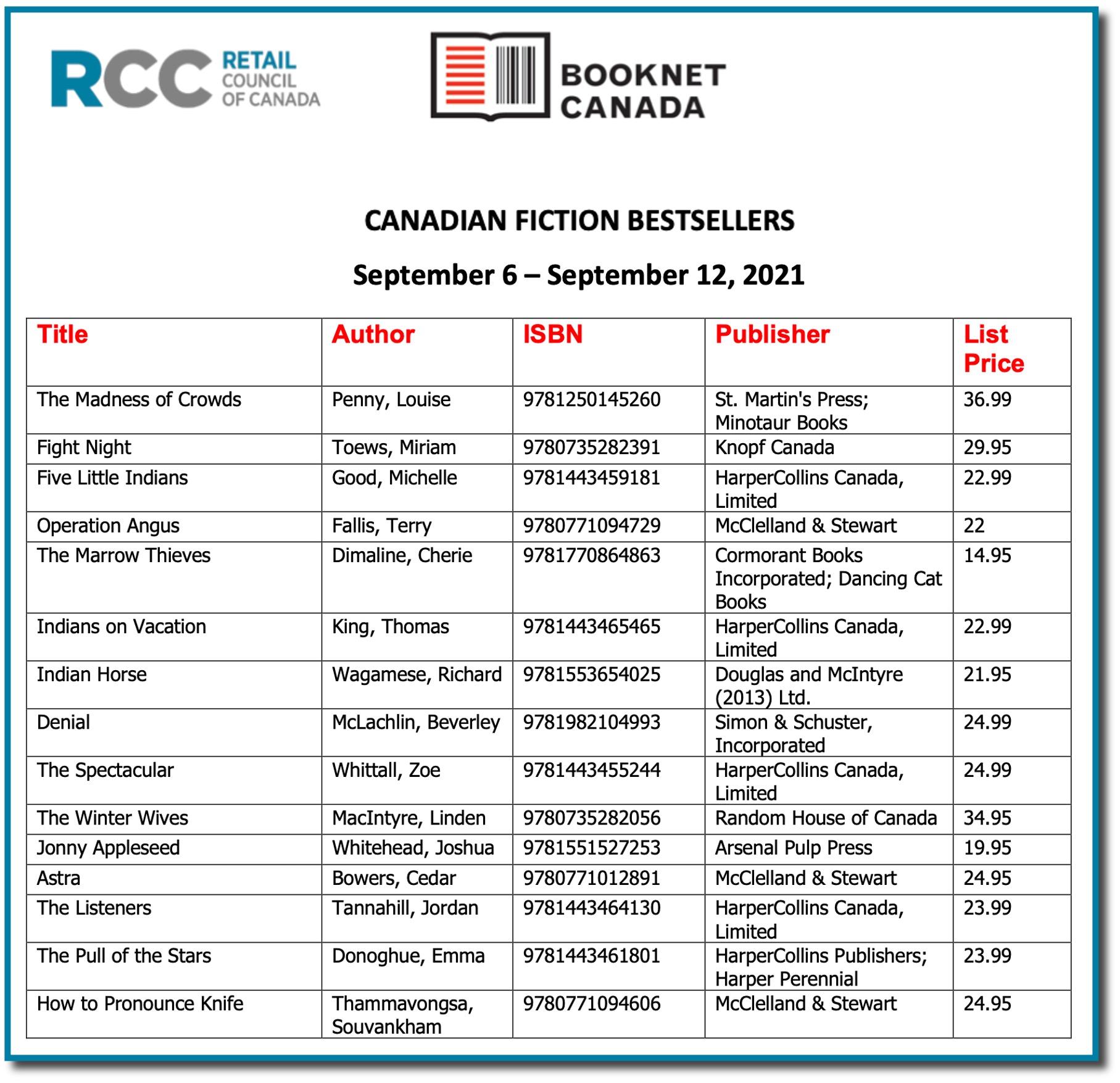 RCC Indie Bestsellers Sept 12