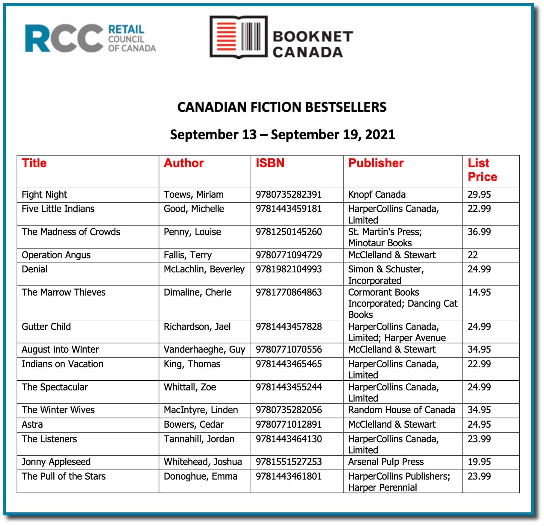 RCC Indie Bestsellers Sept 19