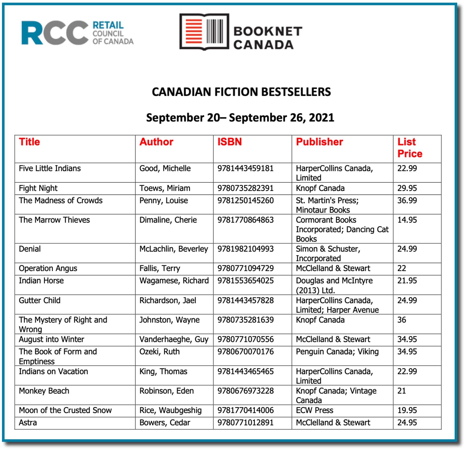RCC Indie Bestsellers Sept 26