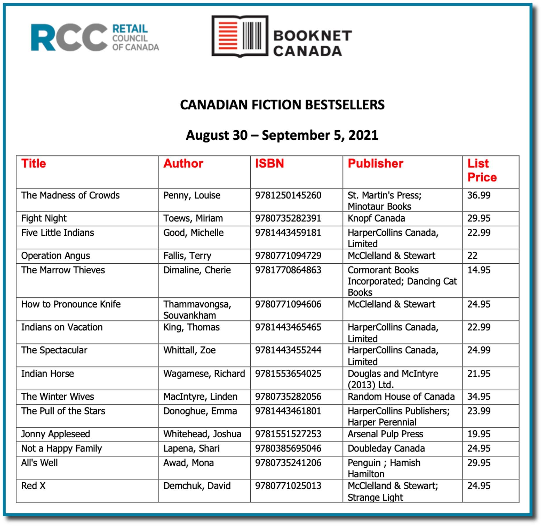 RCC Indie Bestsellers Sept 4