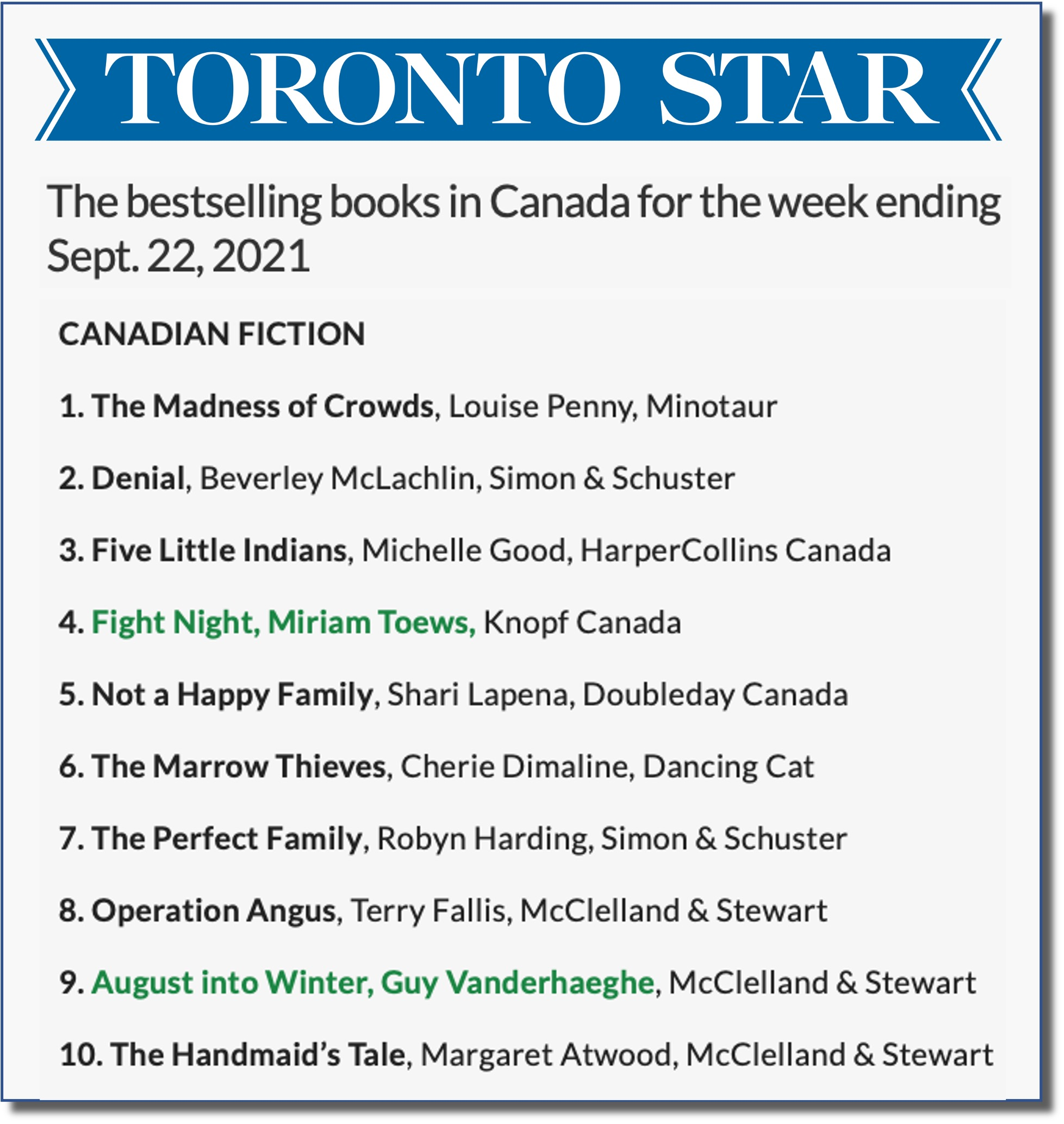 Toronto Star Sept 22