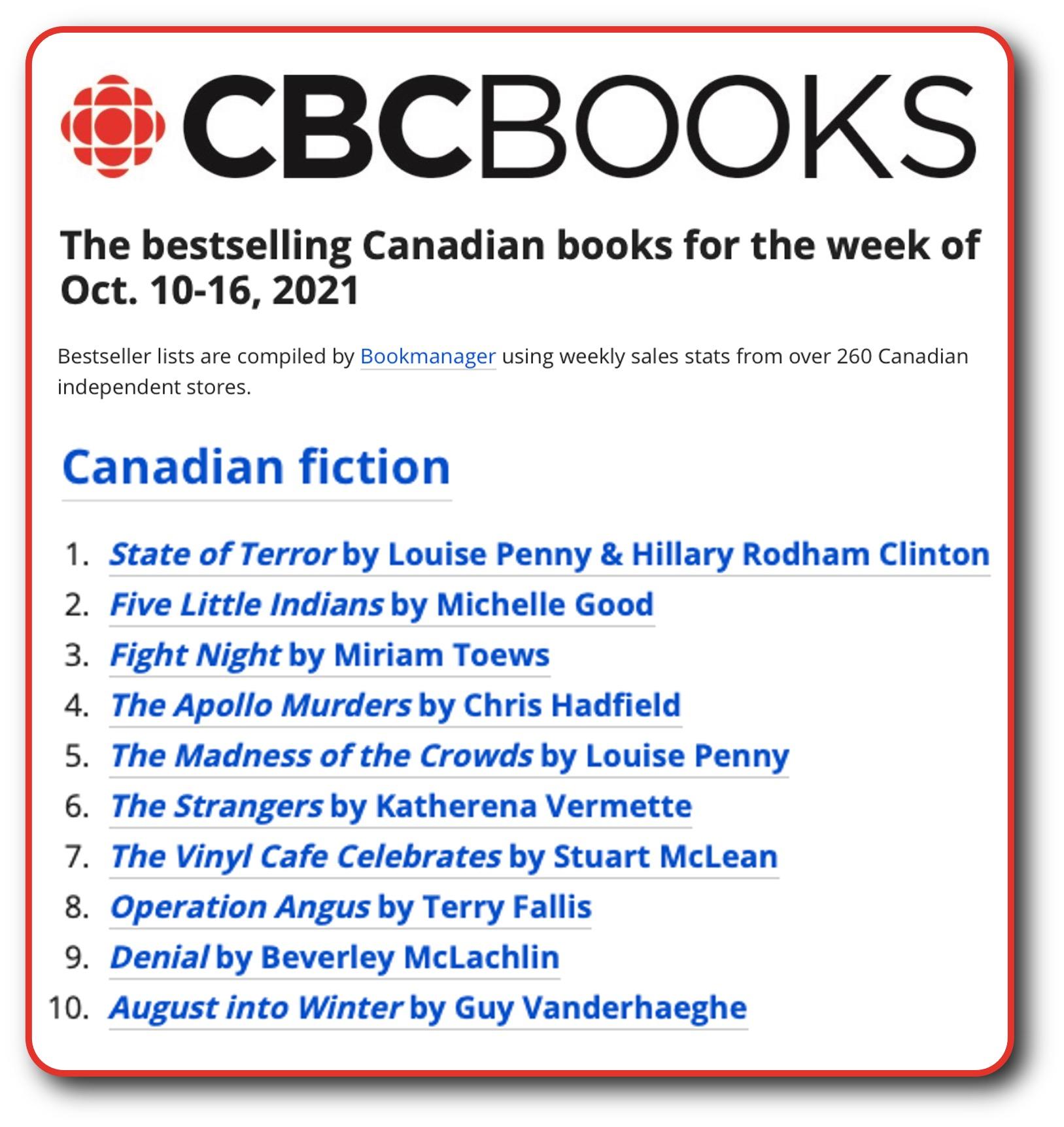 CBC List Oct 16