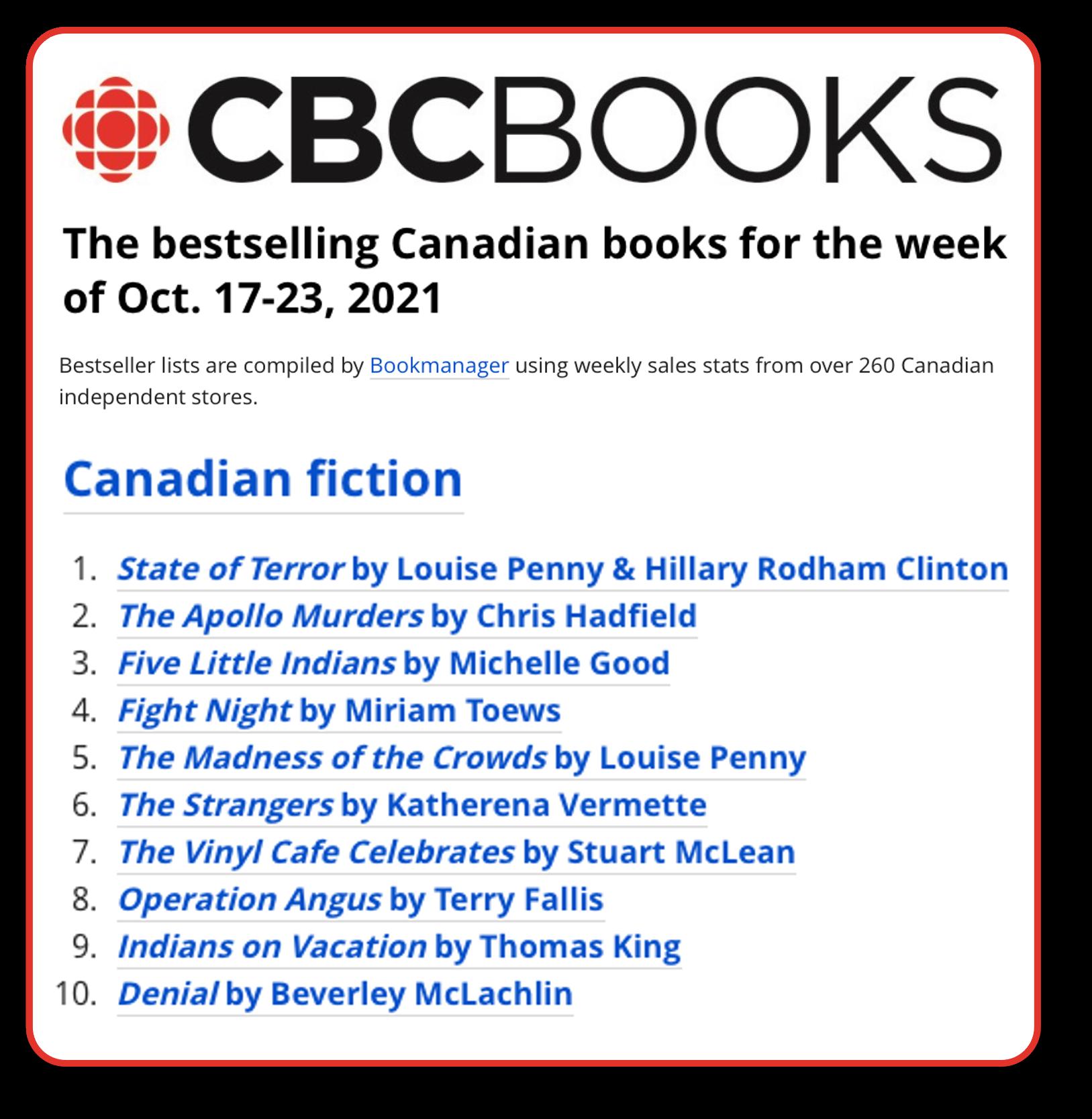 CBC List Oct 23