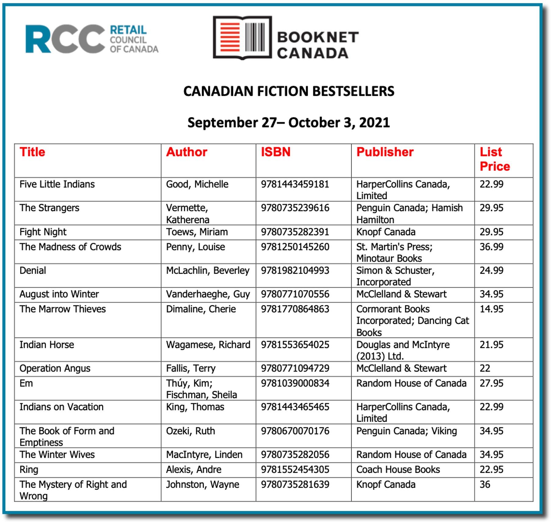 RCC Indie Bestsellers Oct 3